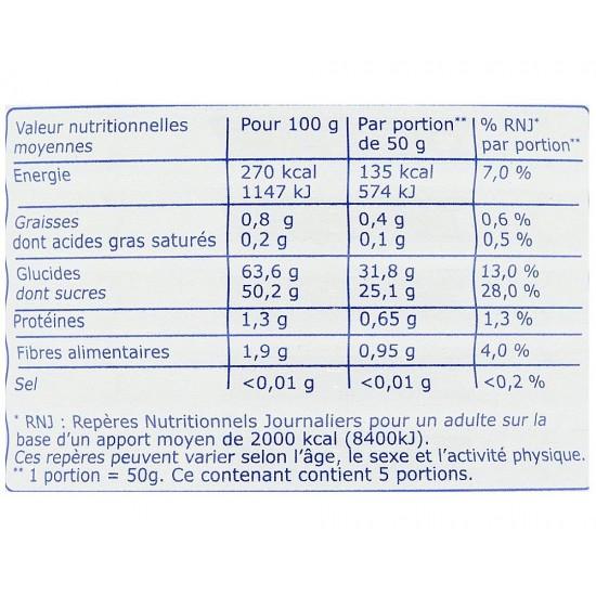 Piure de castane de Ardeche 250 gr. - Clement Faugier
